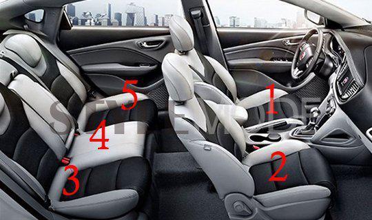 论汽车最安全的座位_网易荐新闻