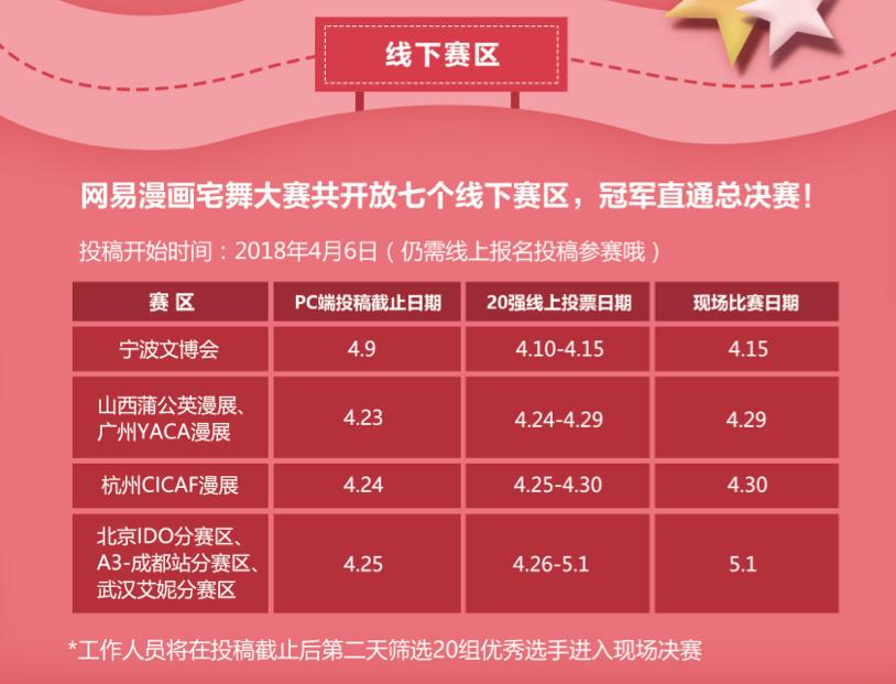 号外~网易漫画&华为应用市场第二届宅舞大赛开幕啦!-ANICOGA